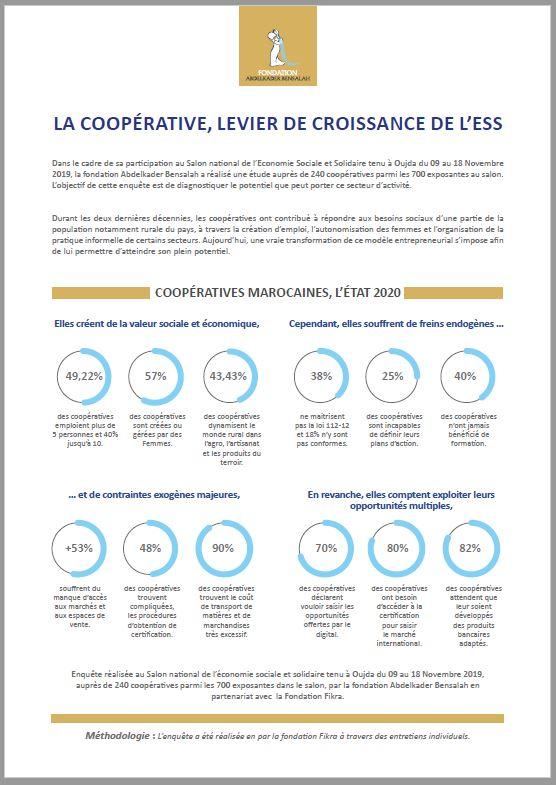 Coopératives au Maroc 2019